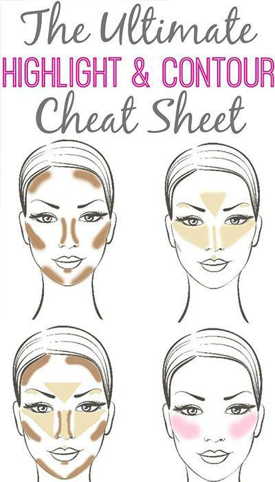 Contouring cheat sheet my saturday night make up